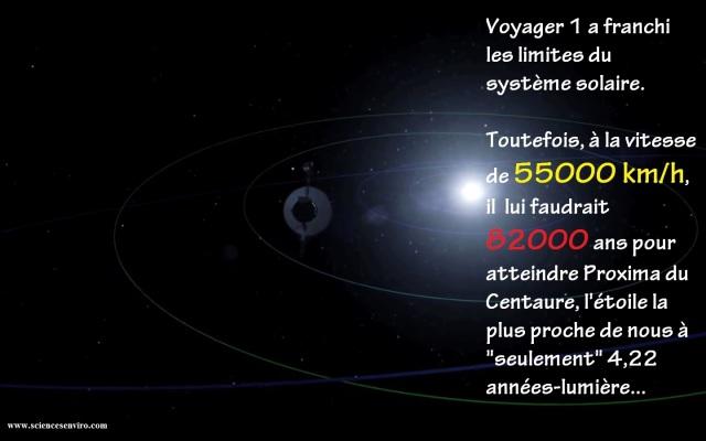 Vulgarisation Voyager 1